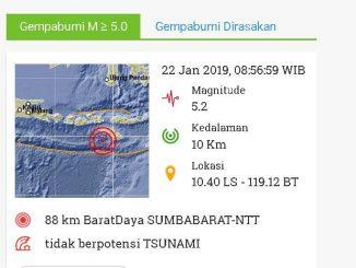 Gempa Bumi Dengan Kekuatan M 6,2 Guncang Wilayah Sumba, BMKG Nyatskan Tak Berpotensi Tsunami