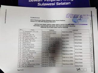 DPW Nasdem Sulsel Serahkan SK